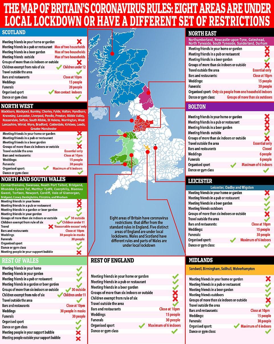 The map of Britain's coronavirus rules 4