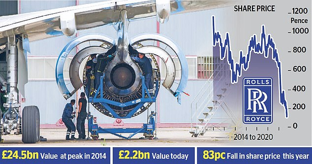 Rolls-Royce races to raise £5bn as it fights for survival 2