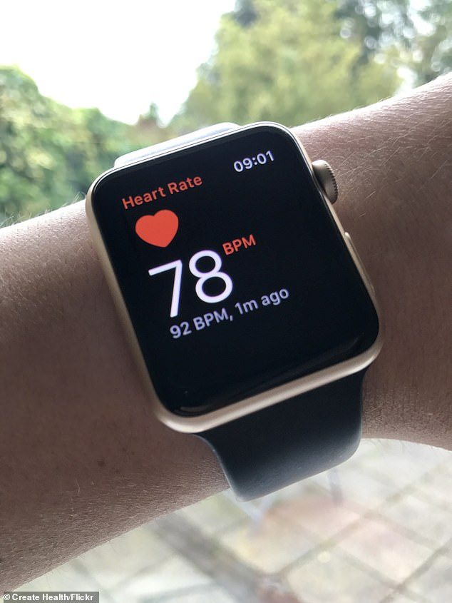 Apple Watch heart monitor is falsely warning people their heart is at risk, study reveals 6