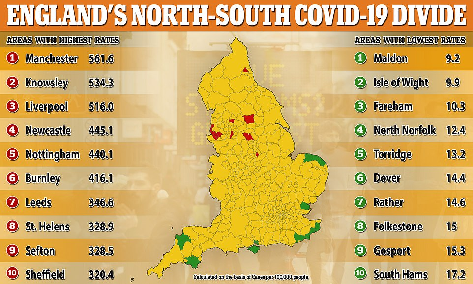Coronavirus surging in the North of England because of 'deprivation and students' 4