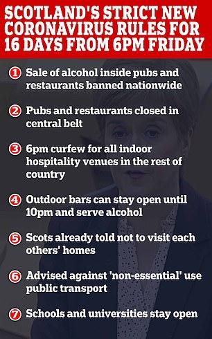 Nicola Sturgeon dismisses row over Covid alcohol ban in Scotland 4