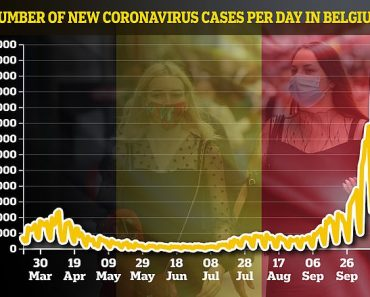 Europe second wave: Belgium is facing a 'tsunami' of coronavirus infections 74
